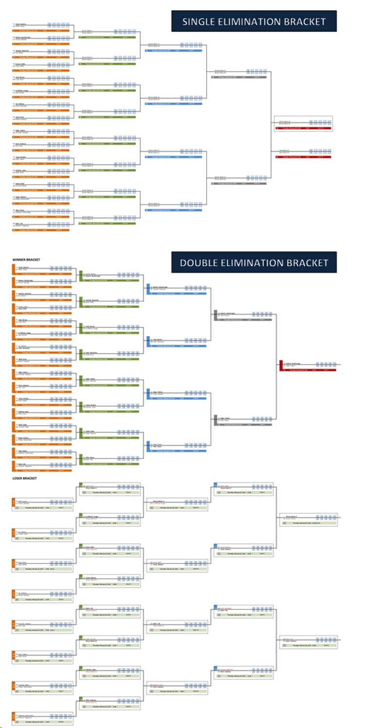 Knockout Tournament Template Excel Spreadsheet Regarding Single And Double Elimination Tournament Bracket Creator  Excel