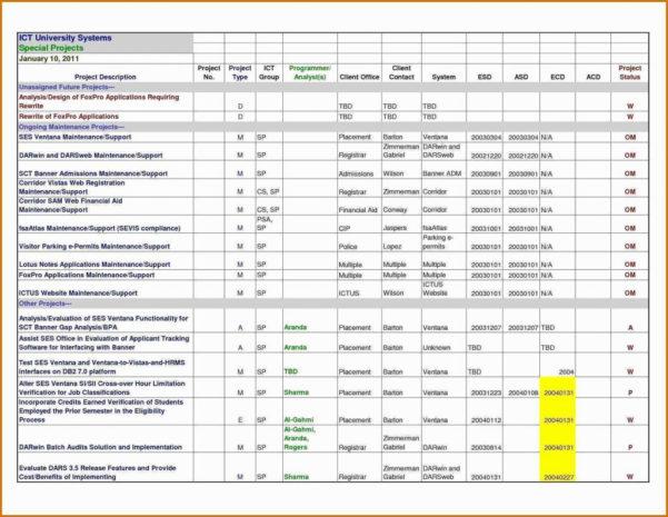 Kpi Spreadsheet For Kpi Spreadsheet Template Excel Social Media Examples Free Invoice