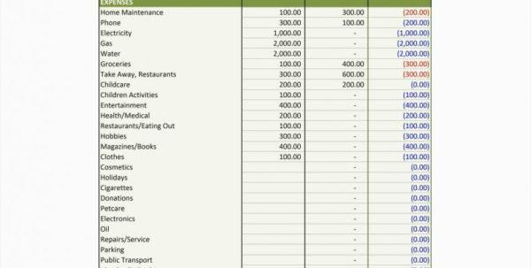 Kpi Spreadsheet In Kpi Spreadsheet Template Examples Example Free Social Media Invoice