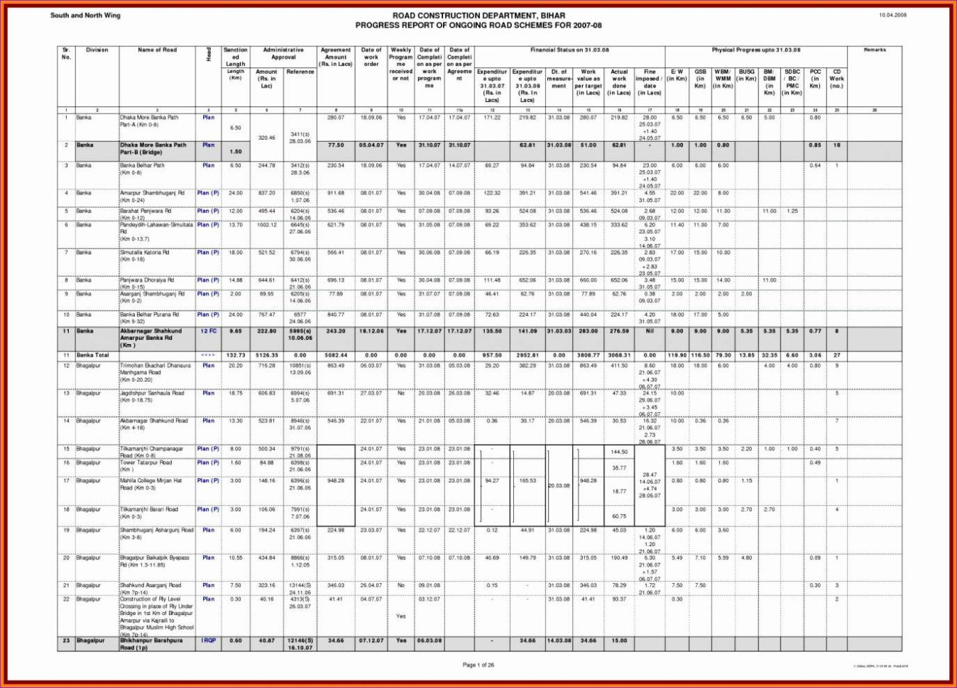 Lab Inventory Spreadsheet Throughout Restaurantventory Spreadsheet Forolab4 Co Example Of With Daily