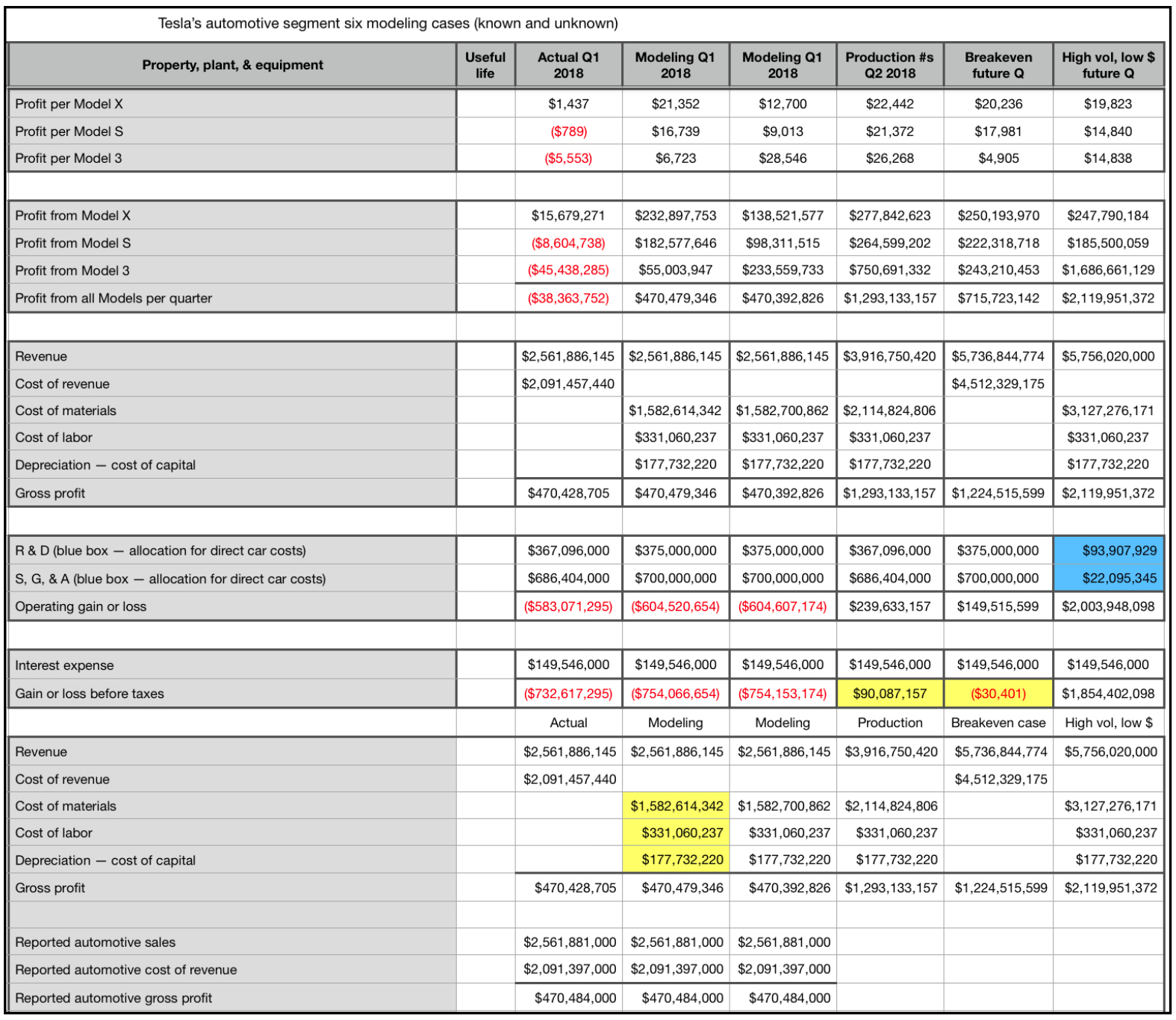 labor and material cost spreadsheet 2 google spreadshee labor and material cost spreadsheet