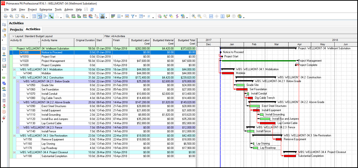 Labor And Material Cost Spreadsheet Intended For How To Use Monthly Budgeted Project Costs In Primavera P6