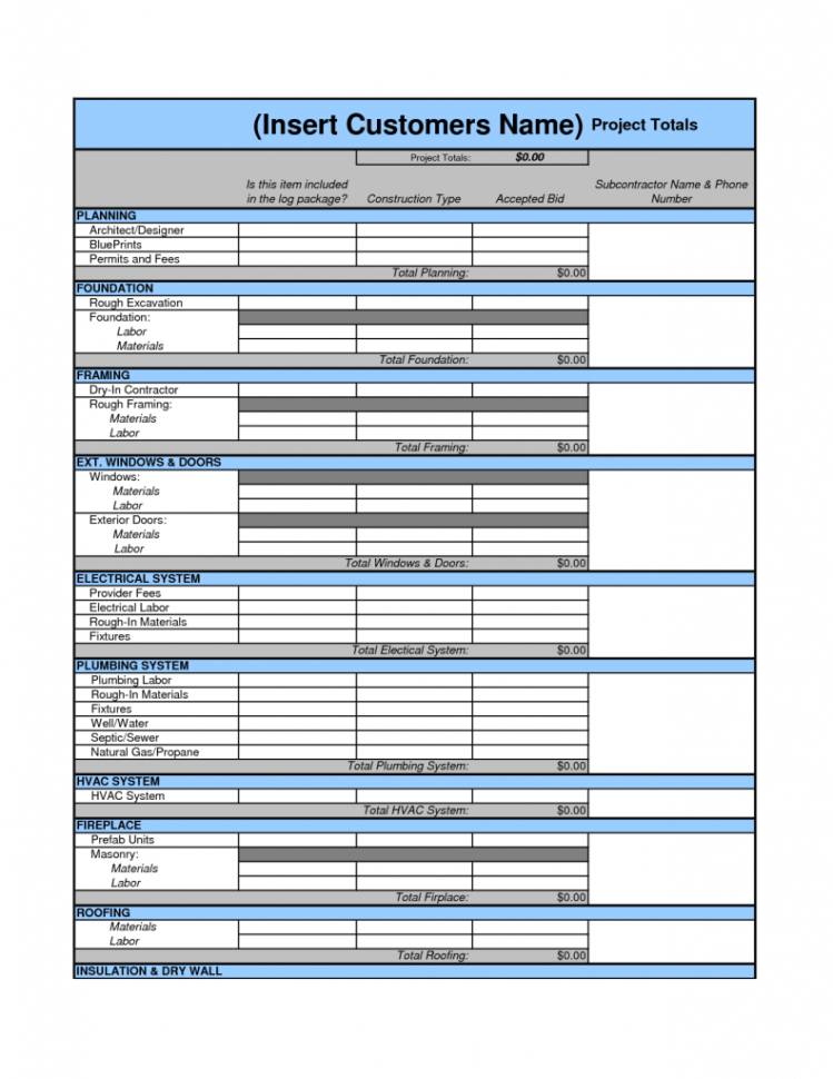 Labor And Material Cost Spreadsheet Pertaining To Sample Construction Estimate Or Project Cost With Template Plus Only