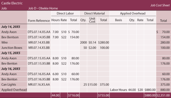 Labor And Material Cost Spreadsheet Regarding Job Costing Concepts  Principlesofaccounting
