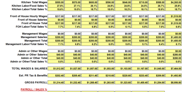 Labour Tracking Spreadsheet Within Restaurant Weekly Sales And Labor Workbook/spreadsheet