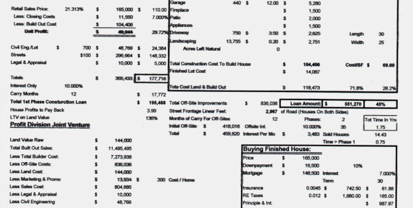 Land Development Cost Spreadsheet With Real Estate Development