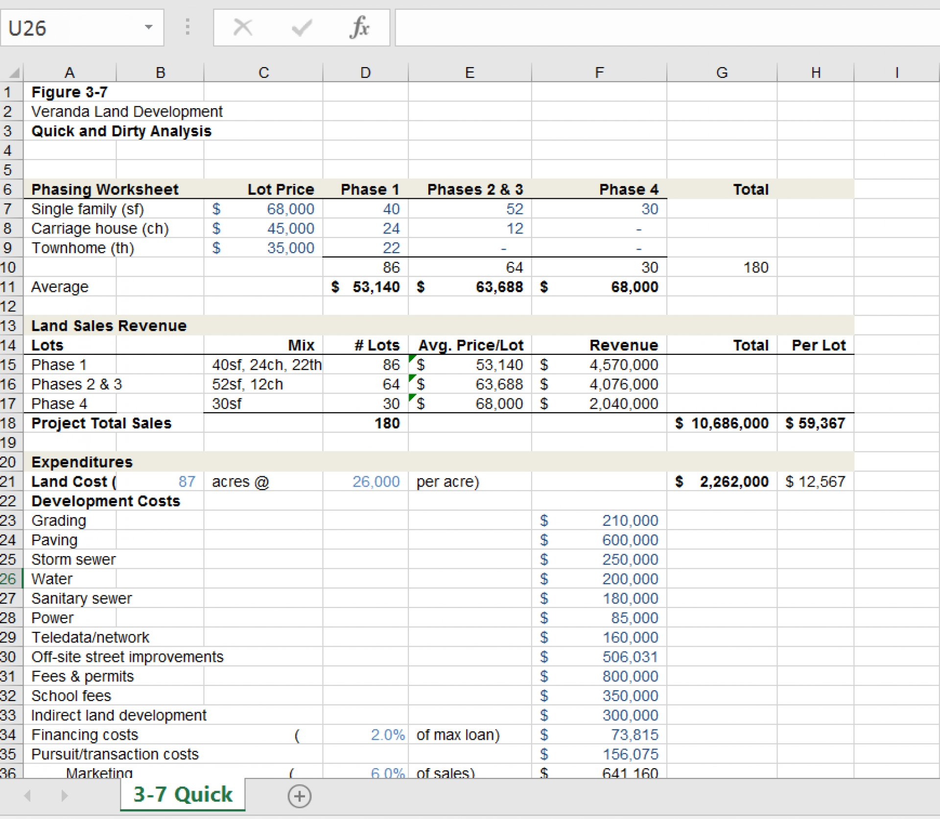 Land Development Spreadsheet Throughout Real Estate Professional Developer's Excel Tool Kit Template  Eloquens