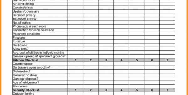 Landlord Expenses Spreadsheet Throughout Landlord Expenses Spreadsheet Expense Excel Template Income