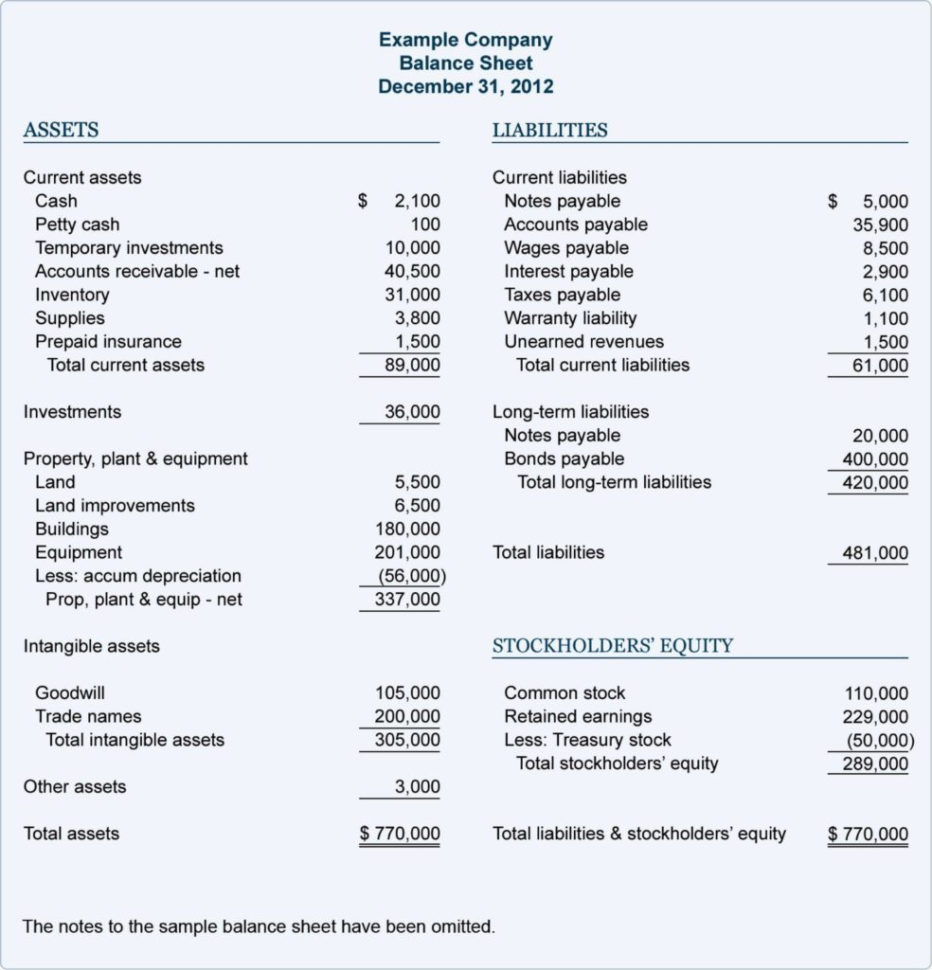 Landlord Spreadsheet Template Free Uk In Landlord Spreadsheet Free Excel Template Expenses Uk