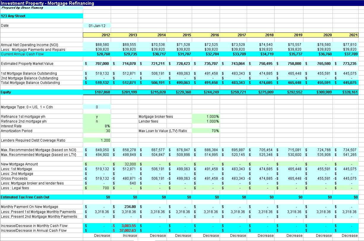 Landlord Spreadsheet Template Free Uk Intended For Landlordy Management Spreadsheet Excel Templates Free Download