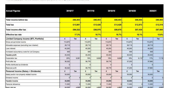 Landlord Spreadsheet Template Free Within Landlord Spreadsheet Free Example Of Accounting Templates Excel With