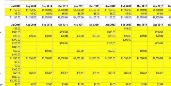 Landlord Tax Return Spreadsheet For Property Expenses Spreadsheet Rental Template Investment Tax Return