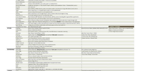 Landscaping Spreadsheet For Landscaping Estimate Template Spreadsheet  Bardwellparkphysiotherapy