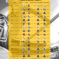 Las Vegas Nfl Spreadsheet Throughout Nfl Picks And Predictions: Picking The Full Week 2 Slate Vs. The