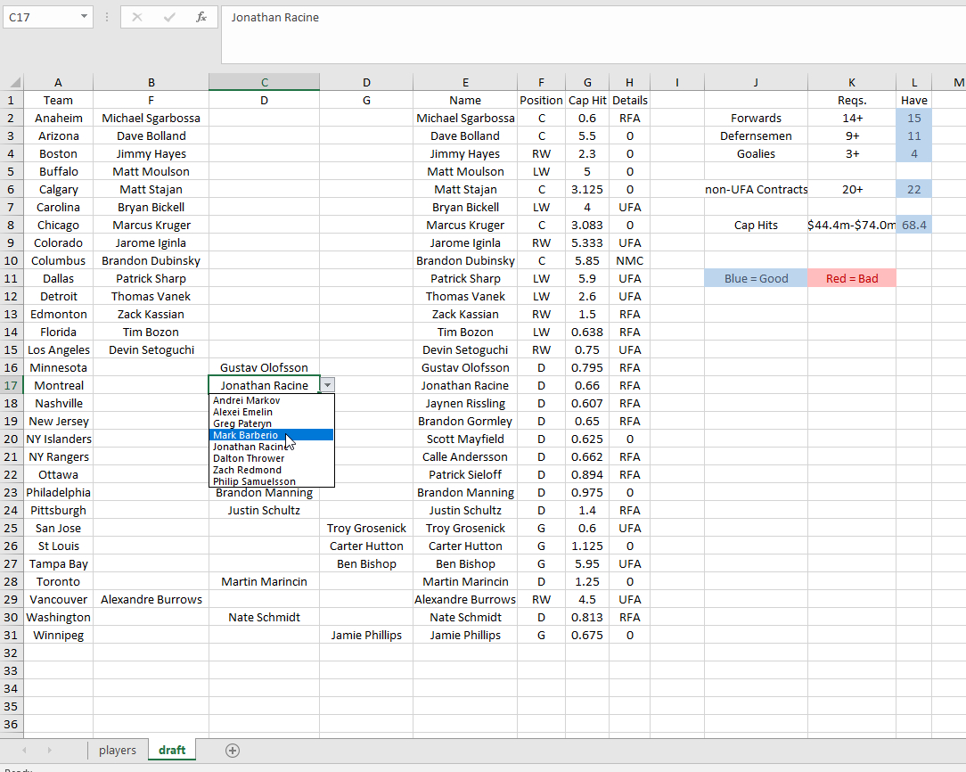 Las Vegas Spreadsheet For R/hockey Mock Expansion Draft: Parting Words + Make Your Own Las