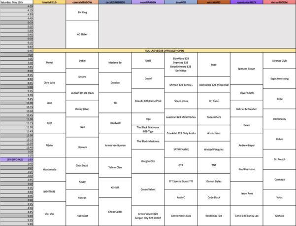 """Las Vegas Spreadsheet With Regard To Echod On Twitter: """"edc Las Vegas 2018 Set Times Spreadsheet All"""