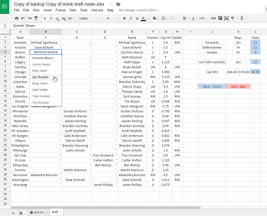 Las Vegas Spreadsheet Within R/hockey Mock Expansion Draft: Parting Words   Make Your Own Las