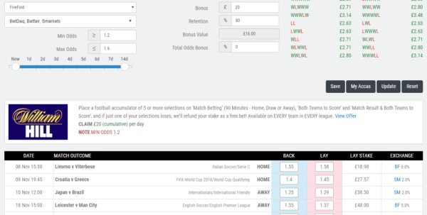 Lay Accumulator Spreadsheet In Acca Matcher  Accumulator Bets  Odds  Oddsmonkey