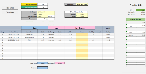 Lay Accumulator Spreadsheet Inside How To Lay Accumulators  Profit Squad Lay Accumulator Spreadsheet Spreadsheet Download