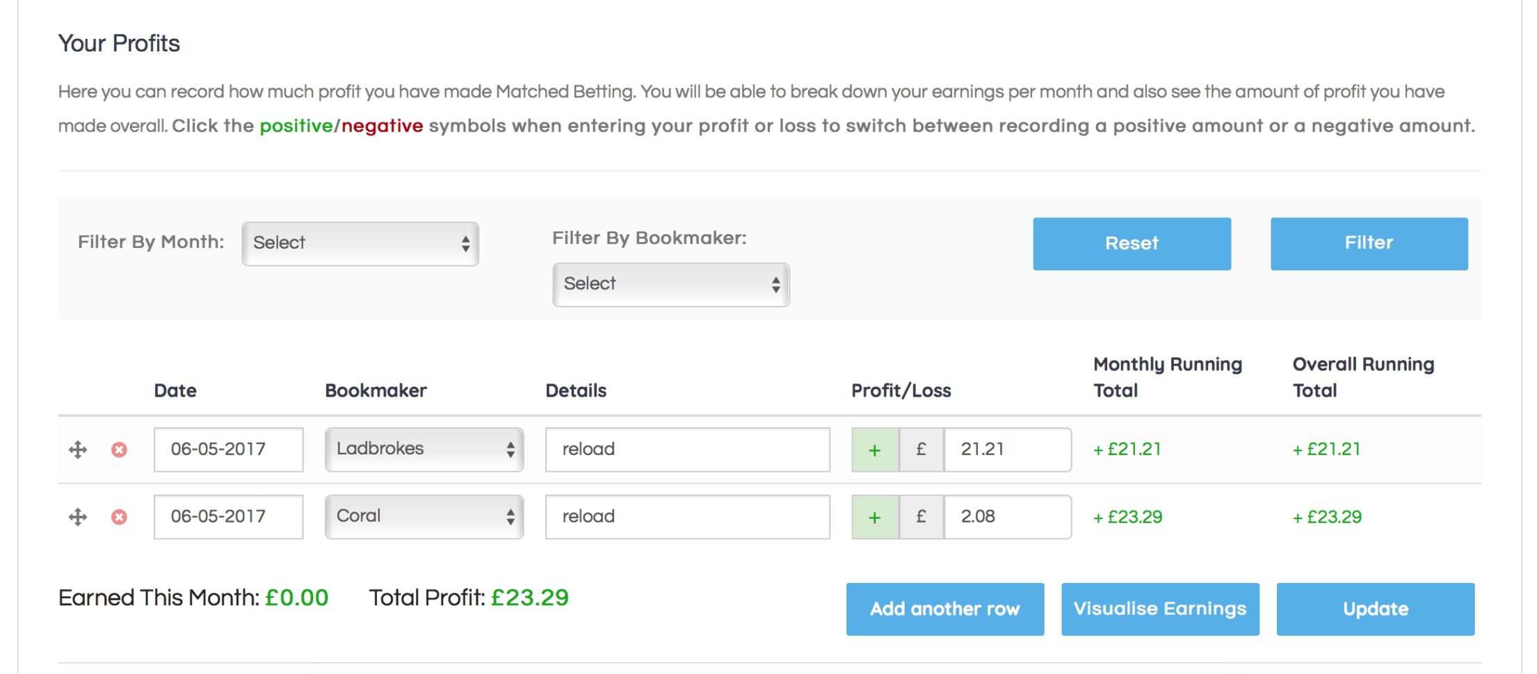 Lay Accumulator Spreadsheet Throughout Profit Accumulator Review 2019  Compare The Matched Betting