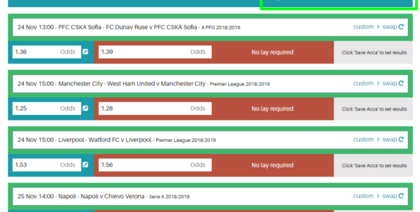 Lay Accumulator Spreadsheet With Regard To How To Lay Accumulators  Profit Squad