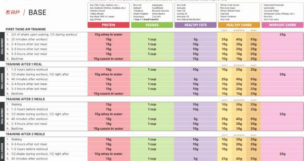 Layne Norton Ph3 Spreadsheet In Layne Norton Ph3 Spreadsheet Epic Excel Spreadsheet Excel