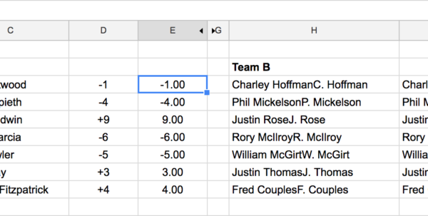 Leaderboard Spreadsheet Template In How To Run An Automated Sports Pool In A Spreadsheet