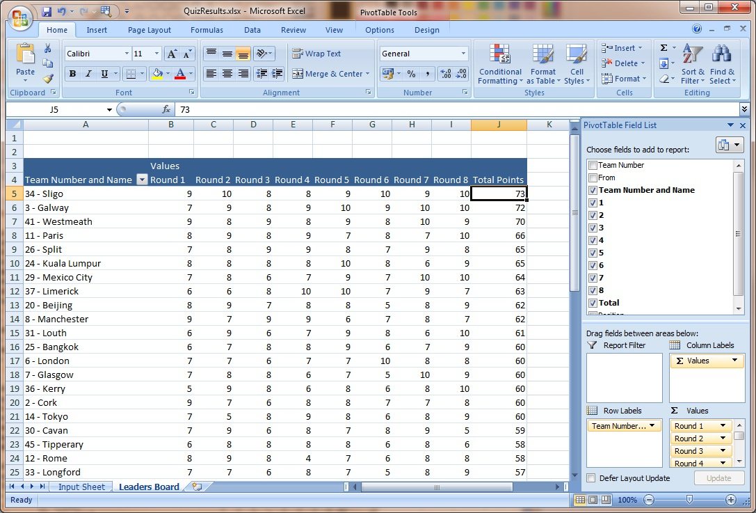 Leaderboard Spreadsheet Template Throughout How To Use Excel To Autogenerate A Quiz Scoreboard