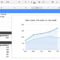 Learn Spreadsheets Throughout Spreadsheet Addon — Google Analytics Demos  Tools