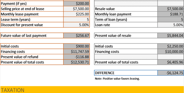 Lease Calculator Excel Spreadsheet With Regard To Lease Or Buy Car Calculator  Rent.interpretomics.co