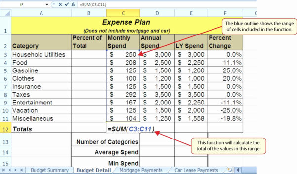 Lease Calculator Spreadsheet Regarding Lease Calculator Excel Spreadsheet Perfect Online Spreadsheet How To
