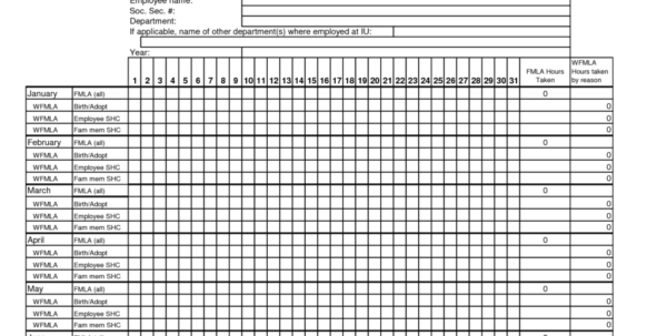 Leave Of Absence Tracking Spreadsheet Pertaining To Employee Attendance Tracking Spreadsheet Template Leave Tracker