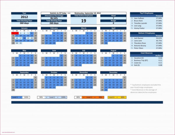 Leave Of Absence Tracking Spreadsheet Within Employee Attendance Tracking Spreadsheet As Well Free Template With