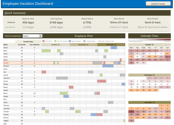 Leave Tracking Spreadsheet With Regard To Employee Leave Tracker  Rent.interpretomics.co