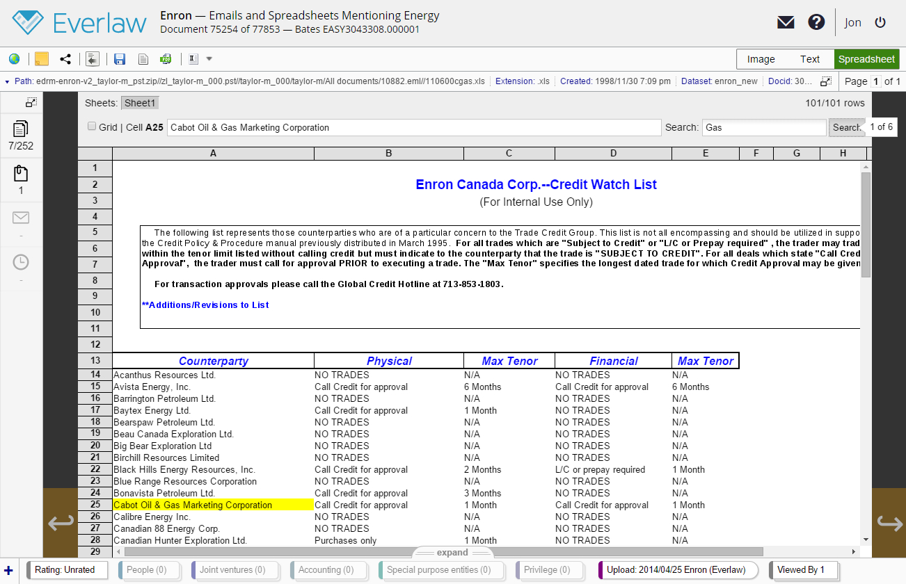 Legal Case Management Excel Spreadsheet within Excelling At Discovery: Spreadsheets In Document Review  The