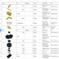 Lego Inventory Spreadsheet With Regard To How To Create A Needed Lego Parts List  The Family Brick