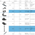 Lego Parts Inventory Spreadsheet With How To Create A Needed Lego Parts List  The Family Brick