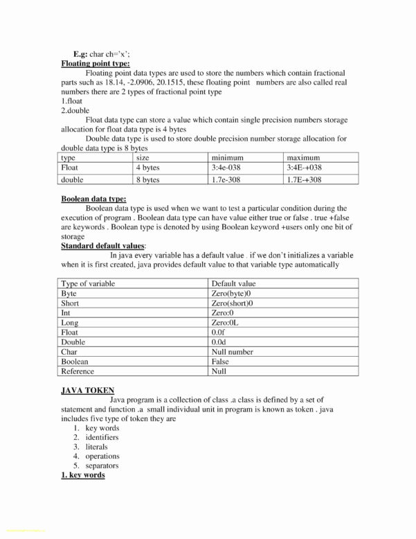 Lesson Plan Template Excel Spreadsheet Intended For Lesson Plan Template Excel Spreadsheet Elegant Excel Lesson Plan