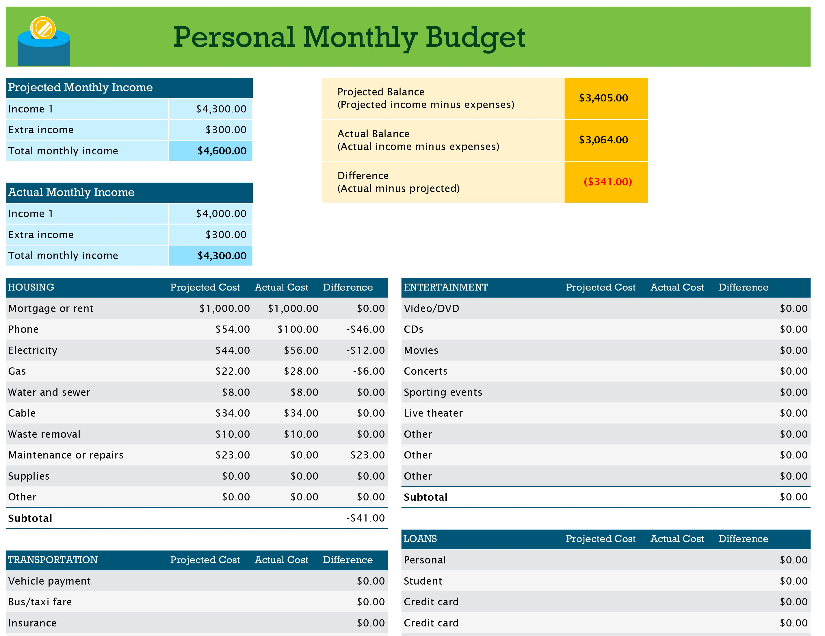 Life Budget Spreadsheet For Personal Monthly Budget