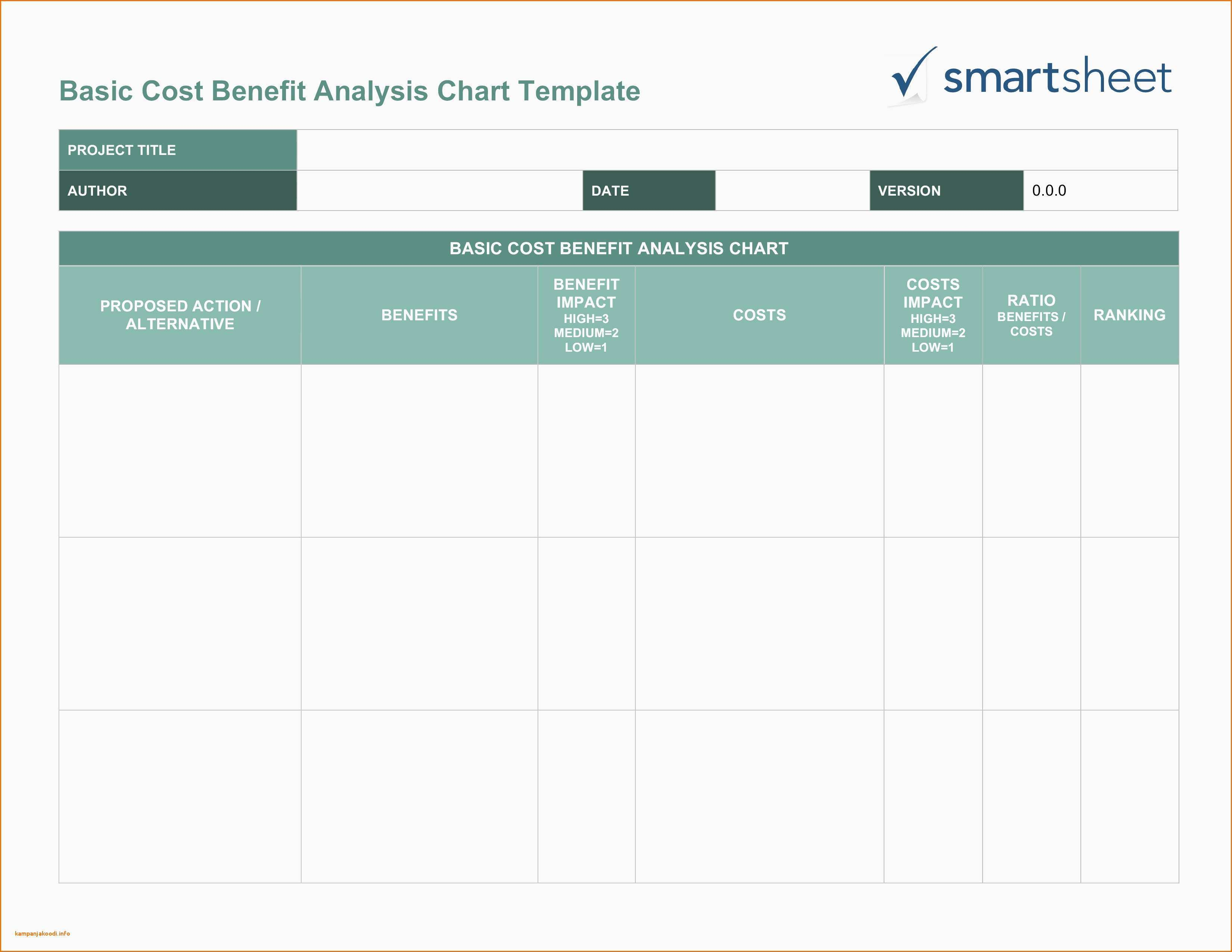 Life Cycle Cost Analysis Excel Spreadsheet For Cost Analysis Spreadsheet Template Gap Analysis Spreadsheet For Work