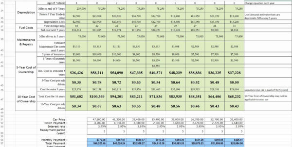 Life Cycle Cost Analysis Excel Spreadsheet Intended For Building Life Cycle Cost Analysis Spreadsheet Beautiful Spreadsheet