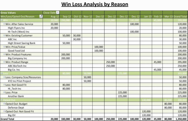 Life Cycle Cost Analysis Excel Spreadsheet Intended For Vehicle Life Cycle Cost Analysis Excel Spreadsheet Fresh Patent Us