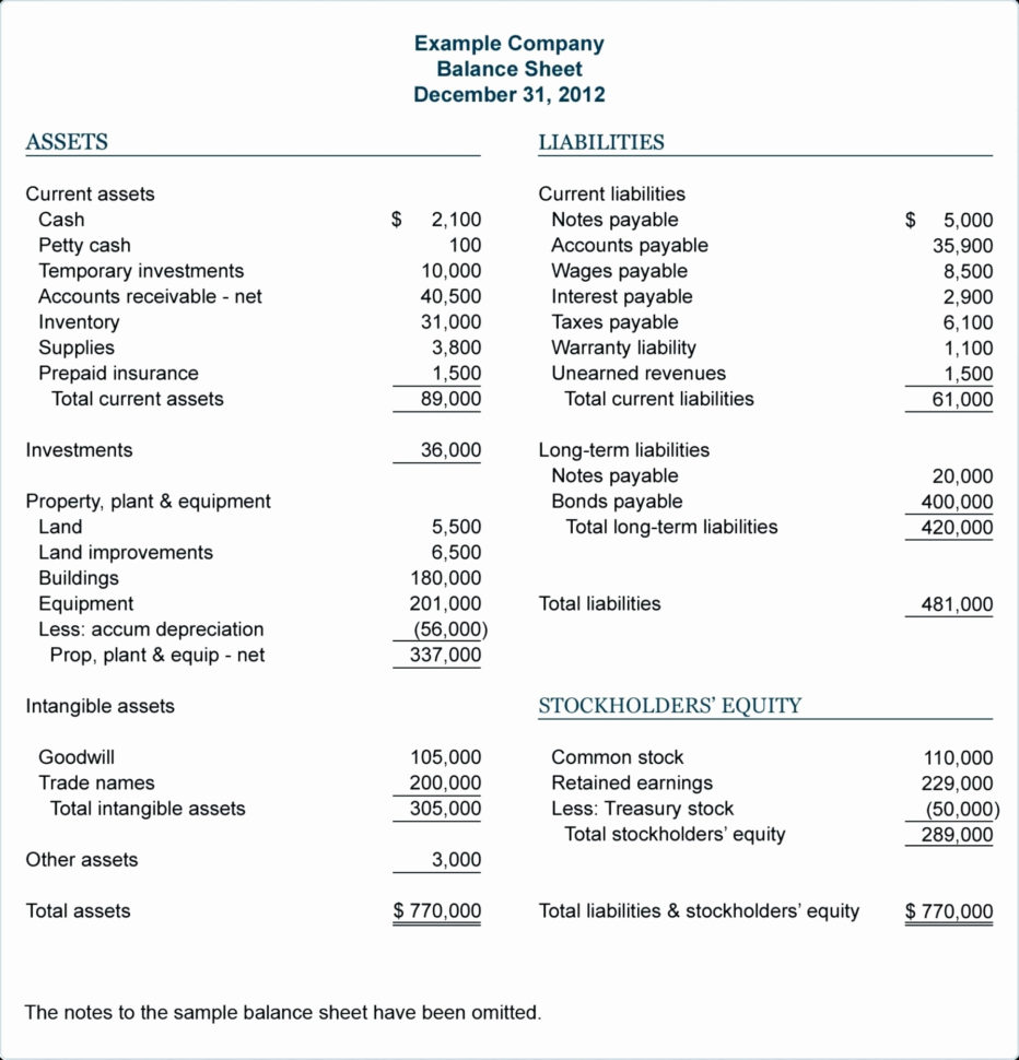 Life Cycle Cost Analysis Excel Spreadsheet Regarding Vehicle Life Cycle Cost Analysis Excel Spreadsheet Elegant 50 New