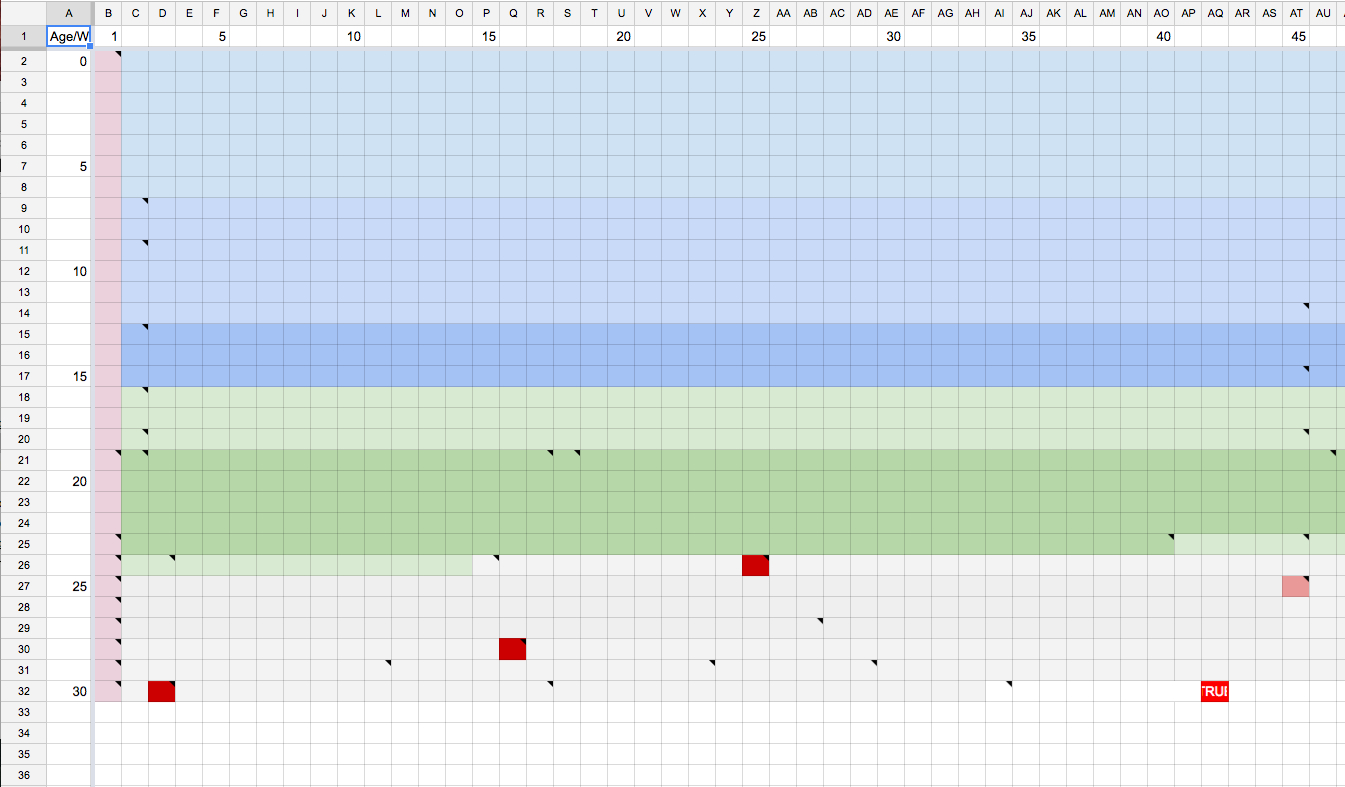 Life Spreadsheet With Regard To Create Life Calendar With Gspreadsheet  Off The Track