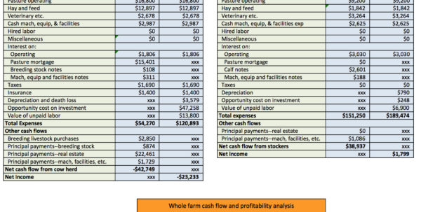 Lime Softening Calculation Spreadsheet For Cr3252 Ranch Calculator Ranchcalc » Osu Fact Sheets
