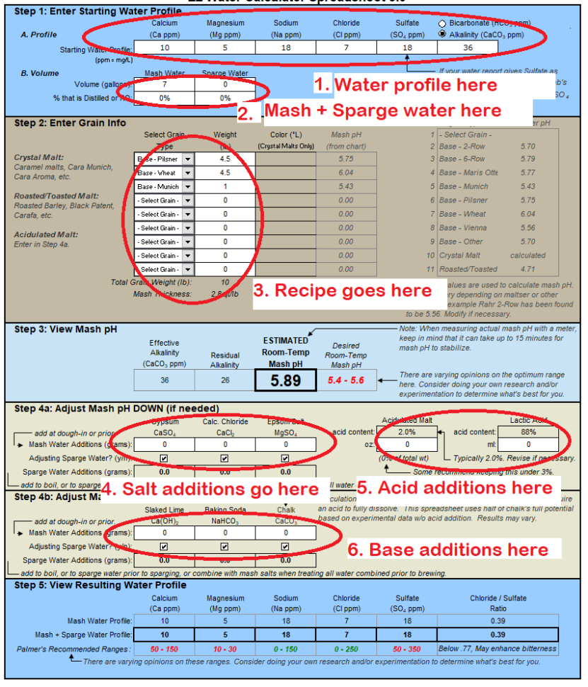 Lime Softening Calculation Spreadsheet Inside Water Chemistry For Dummies  A Practical Guide : Homebrewing