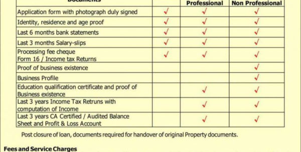 Limited Company Expenses Spreadsheet With Business Trip Expenses Template  Glendale Community Document Template