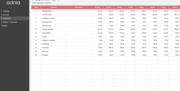 Limited Company Expenses Spreadsheet Within Bills Excel Template Budget Monthly Budgeting Wedding Uk Daily