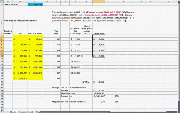 Limited Company Tax Calculator Spreadsheet With Example Of Deferred Taxlation Spreadsheet Social Security