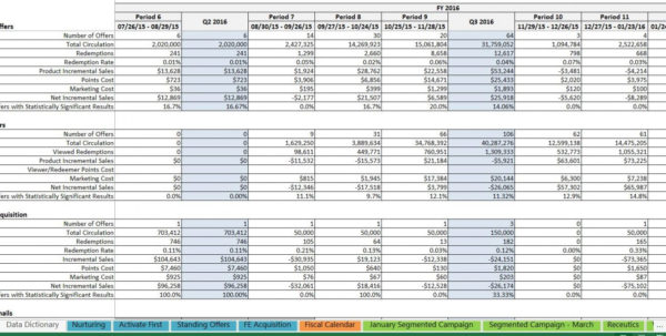 Link Excel Spreadsheets Pertaining To Excel Spreadsheet Pivotble Examples Maxresdefault How To Link